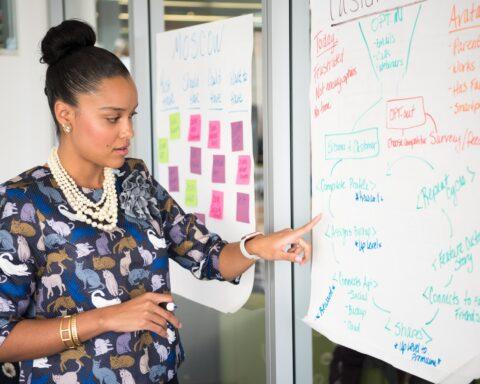 enterpreneurship-women empowerment